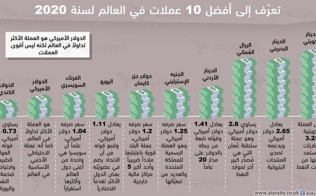 رابطه تحریم و ارزش پول ملی، آیا ارزش بالای پول ملی مزیت است؟